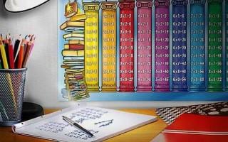 Как быстро научить ребенка таблице умножения
