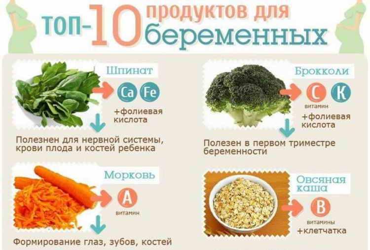 диета для беременных 3 триместр