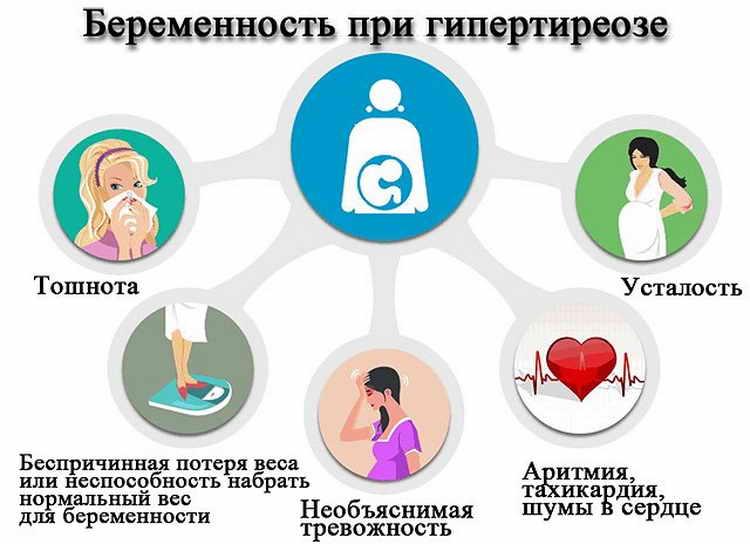 гипотиреоз во время беременности