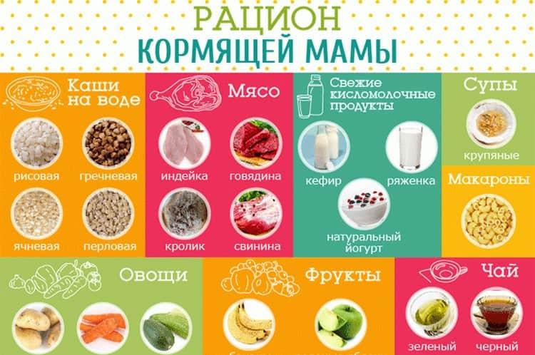 Посмотрите список продуктов, разрешенных при диете при грудном вскармливании новорожденного.
