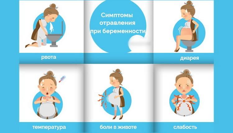 Признаки пищевого отравления при беременности