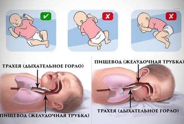Некоторые специалисты именно со сном на животике связывают синдром внезапной детской смерти.