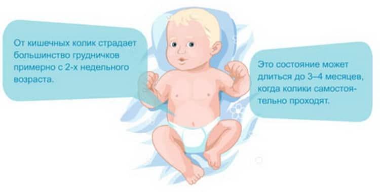 Зачем капли бебинос для новорожденных