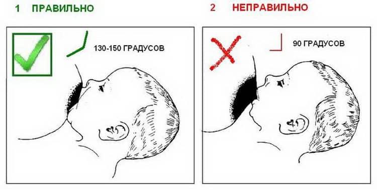 Колики у новорожденного: что делать – советы доктора Комаровского