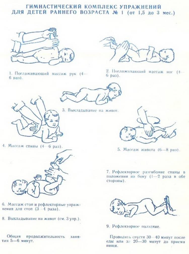Такая гимнастика подходит для грудничка в 1 и в 2 месяца.
