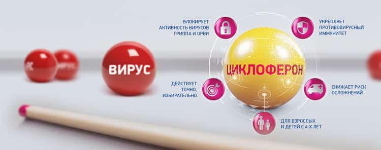 циклоферон инструкция по применению таблетки детям