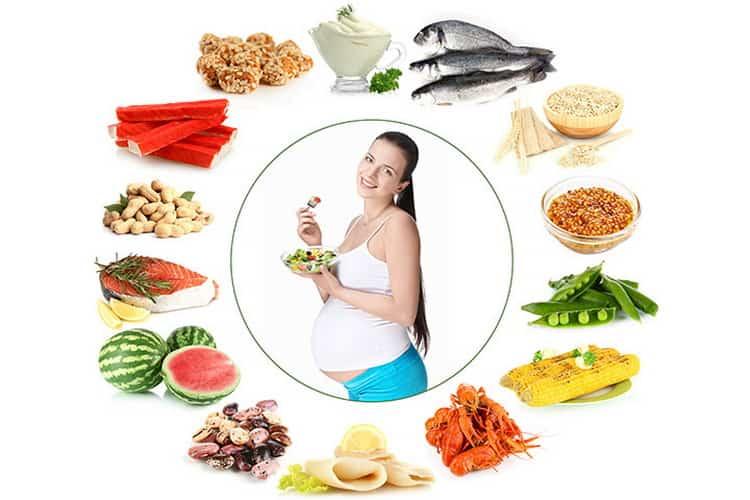 Вздутие живота при беременности во втором триместре