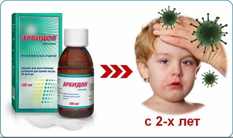 гроприносин сироп инструкция для детей