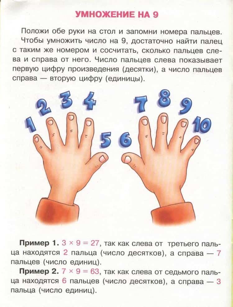 А вот чудный способ научиться умножать на своих же пальцах.