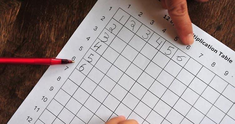 Узнайте, как легко выучить таблицу умножения ребенку.